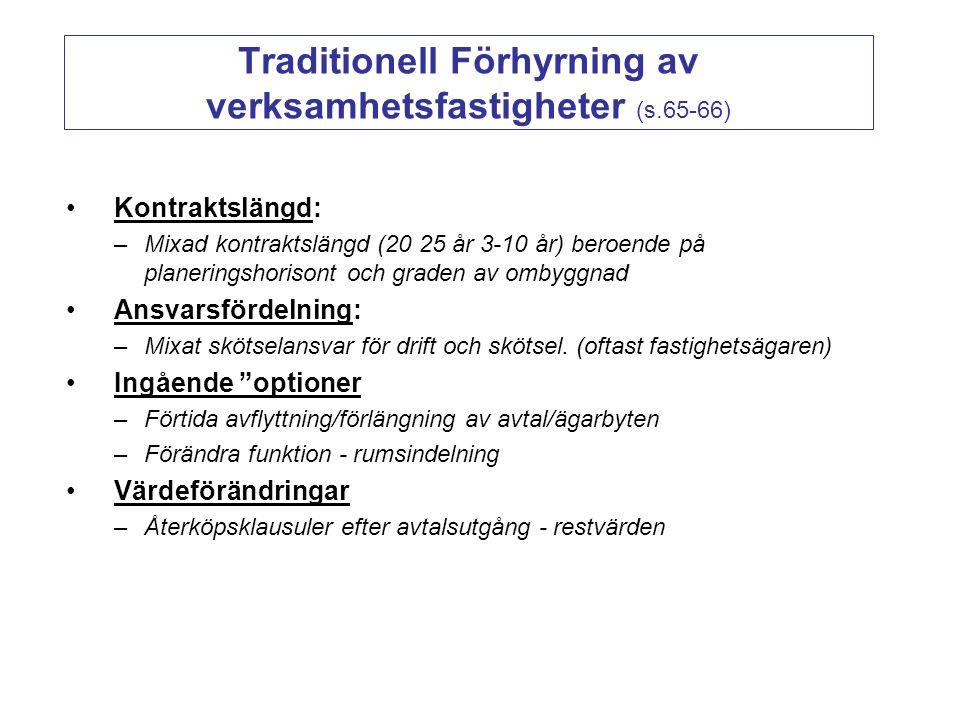 Traditionell Förhyrning av verksamhetsfastigheter (s.65-66)