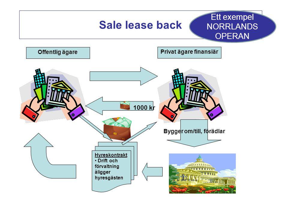 Privat ägare finansiär Bygger om/till, förädlar