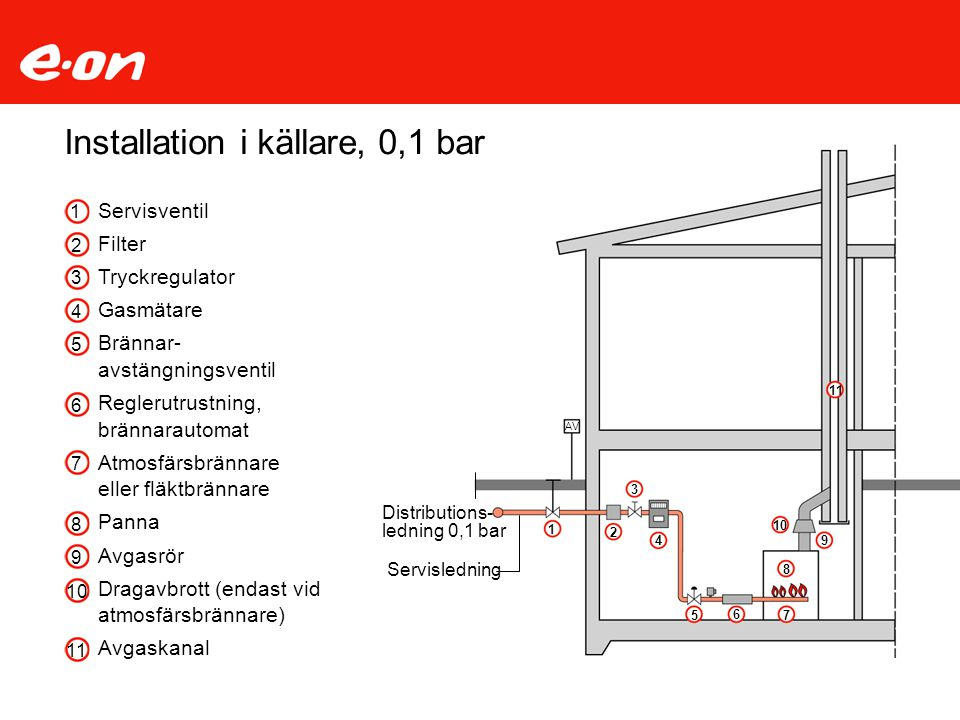 Installation i källare, 0,1 bar