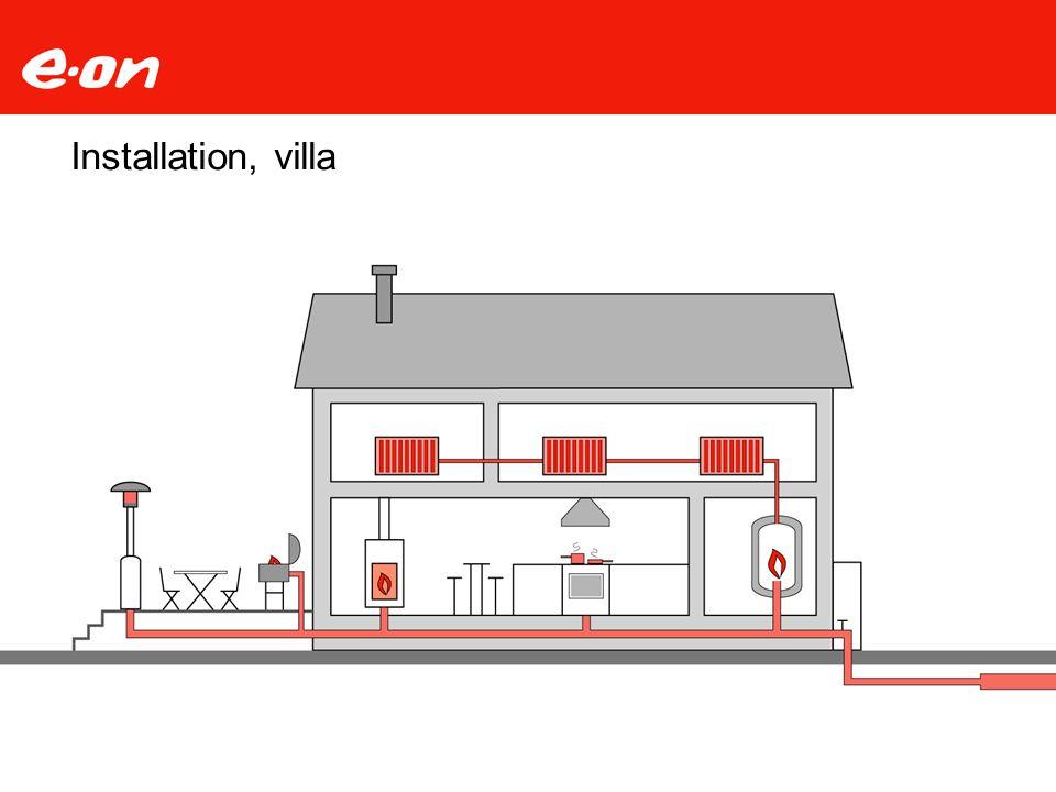 Installation, villa
