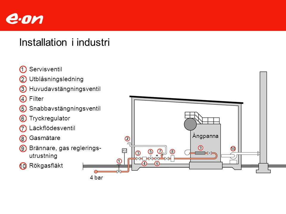 Installation i industri