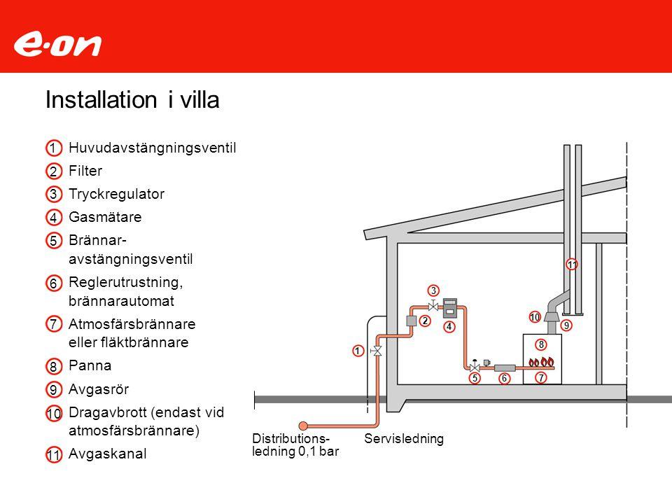 Installation i villa Huvudavstängningsventil Filter Tryckregulator