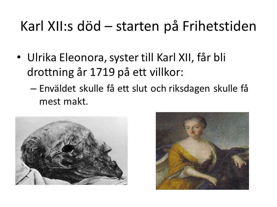 Karl XII:s död – starten på Frihetstiden