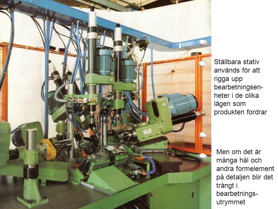Ställbara stativ används för att rigga upp bearbetningsen-heter i de olika lägen som produkten fordrar