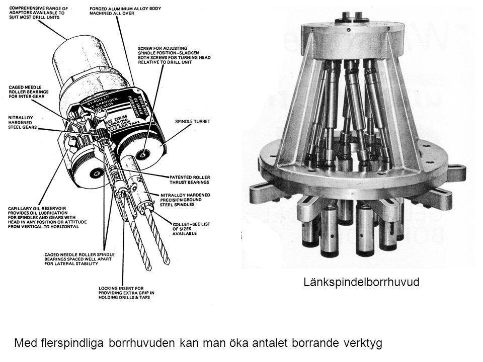 Länkspindelborrhuvud