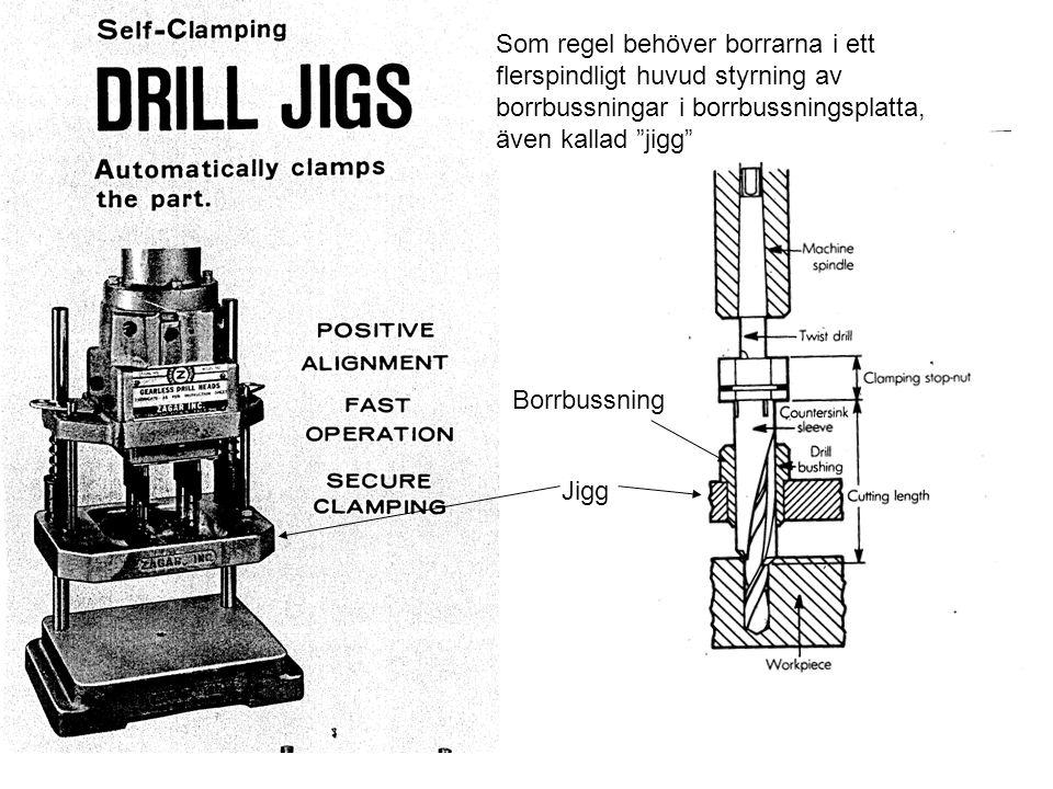 Som regel behöver borrarna i ett flerspindligt huvud styrning av borrbussningar i borrbussningsplatta, även kallad jigg