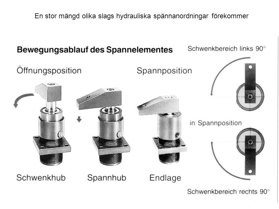 En stor mängd olika slags hydrauliska spännanordningar förekommer