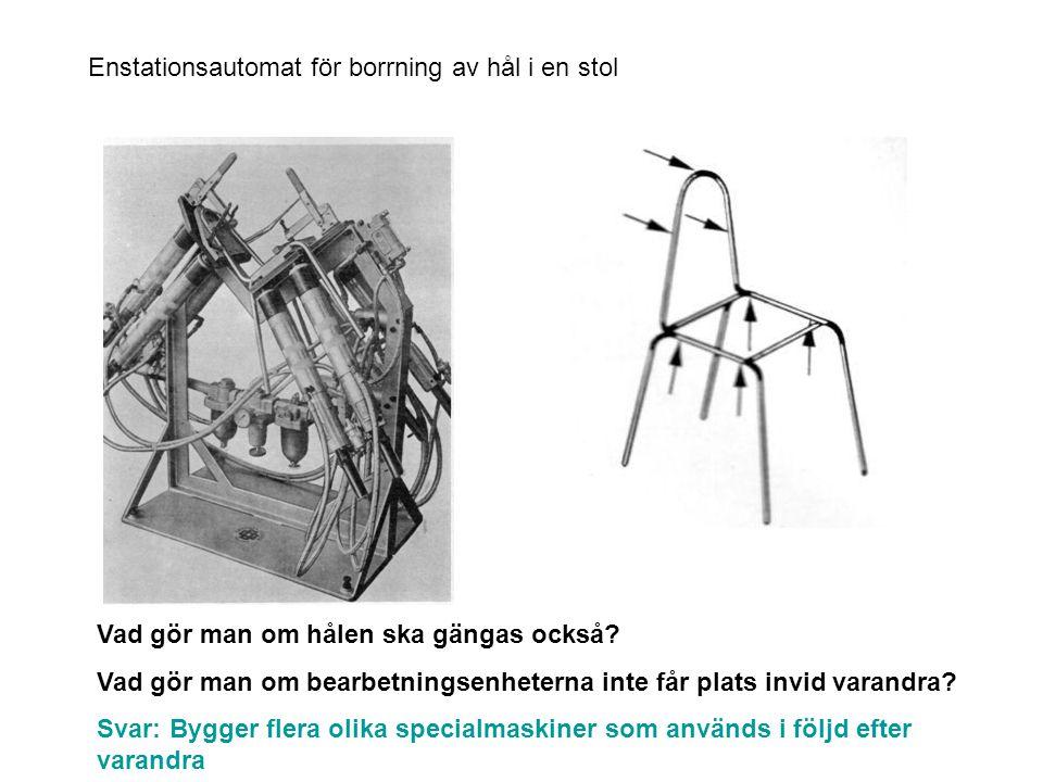 Enstationsautomat för borrning av hål i en stol