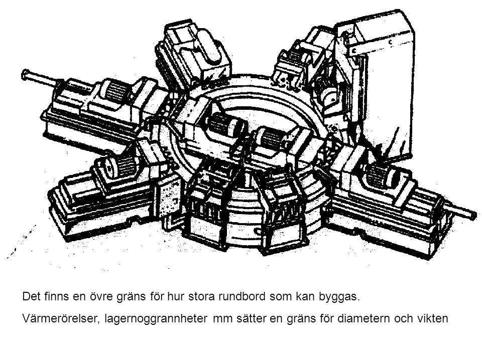 Det finns en övre gräns för hur stora rundbord som kan byggas.