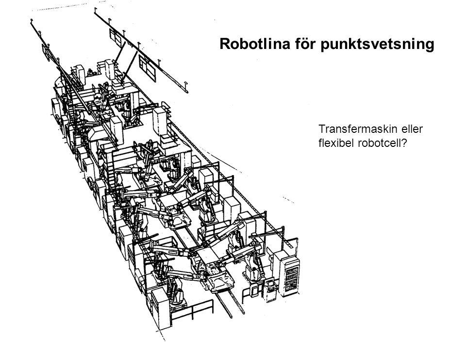 Robotlina för punktsvetsning