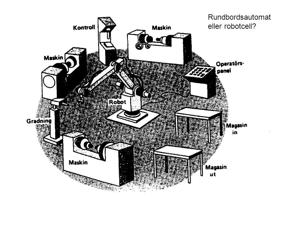 Rundbordsautomat eller robotcell