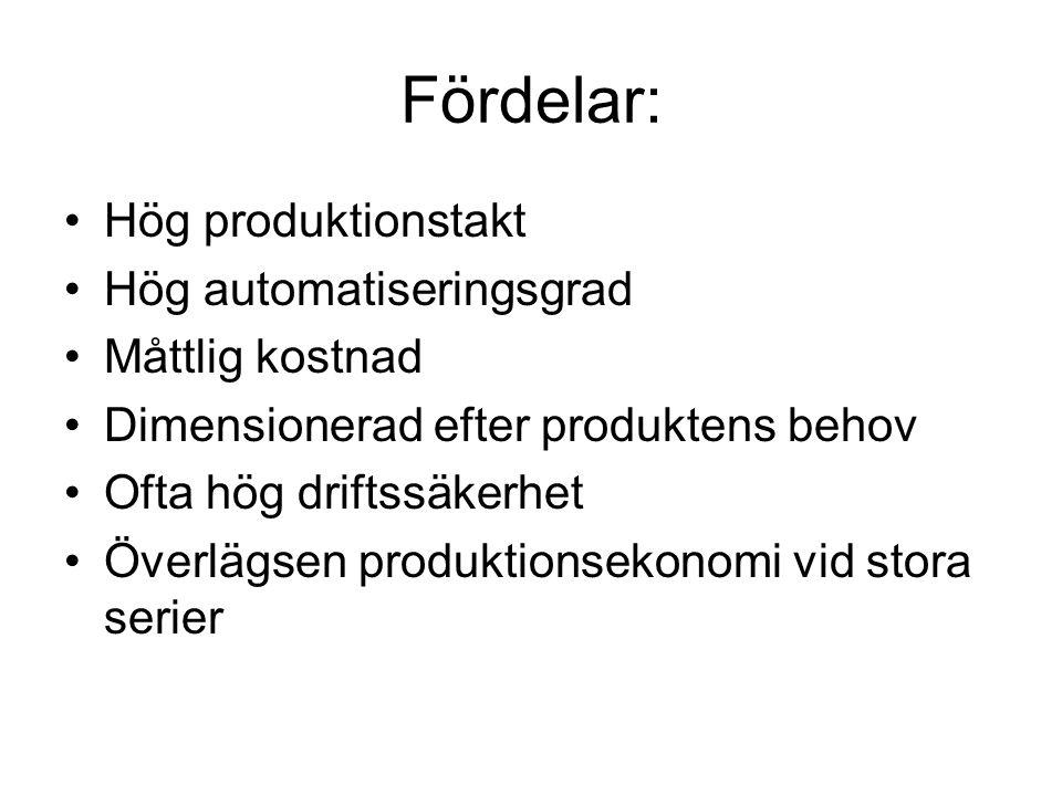 Fördelar: Hög produktionstakt Hög automatiseringsgrad Måttlig kostnad