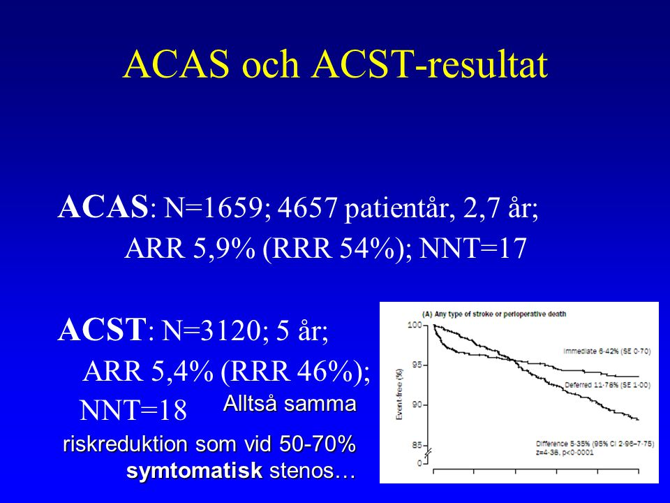 ACAS och ACST-resultat