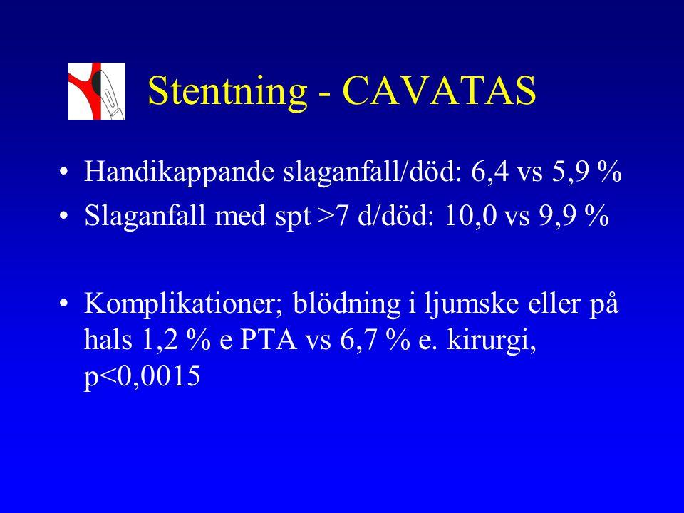 Stentning - CAVATAS Handikappande slaganfall/död: 6,4 vs 5,9 %