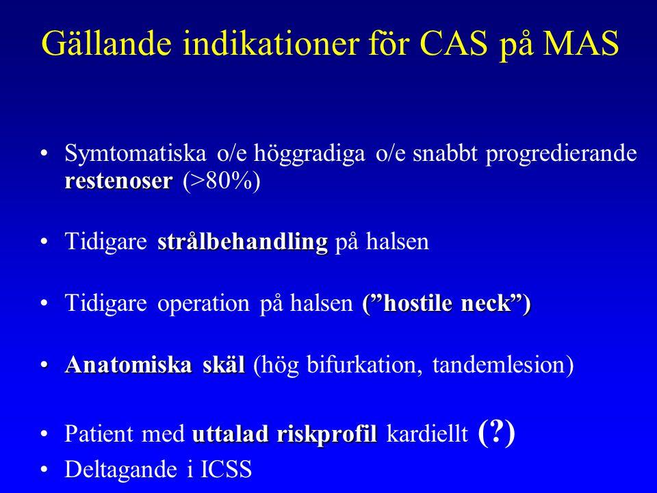 Gällande indikationer för CAS på MAS