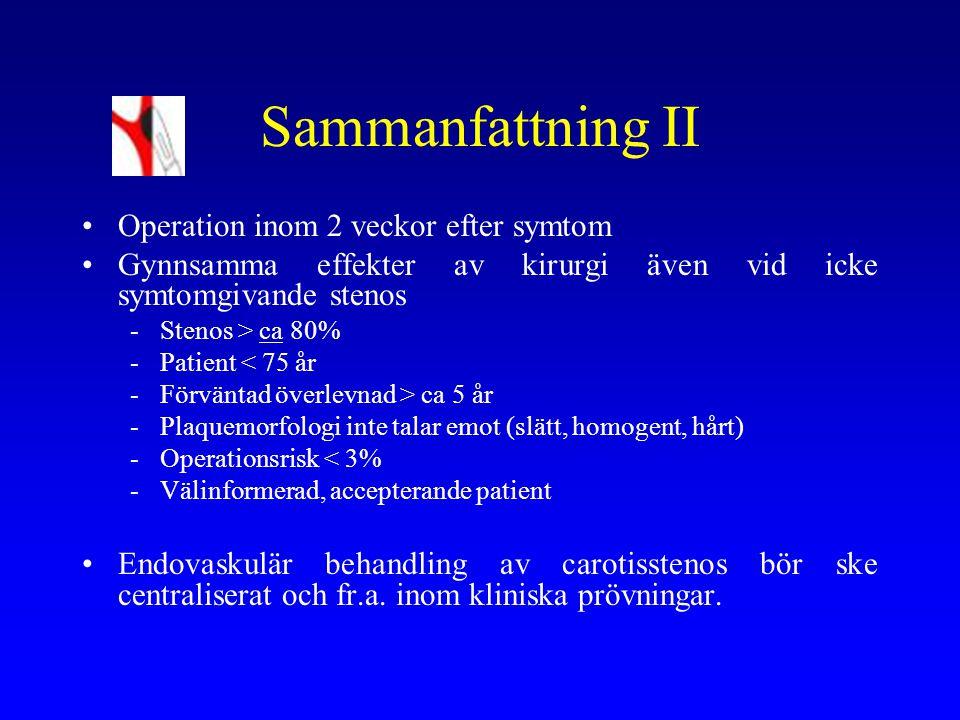 Sammanfattning II Operation inom 2 veckor efter symtom