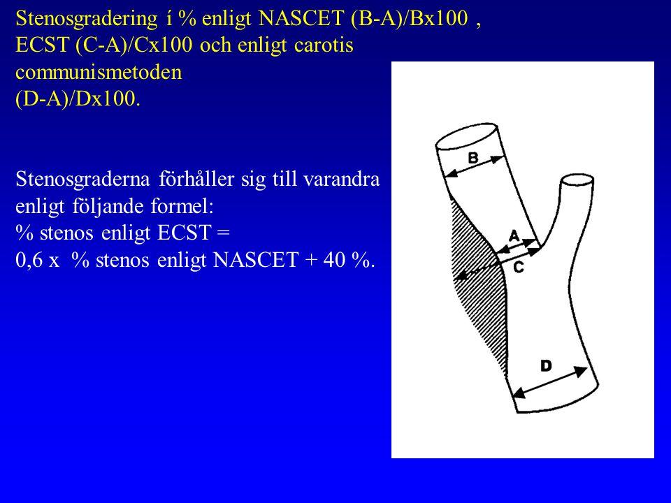 Stenosgradering í % enligt NASCET (B-A)/Bx100 ,