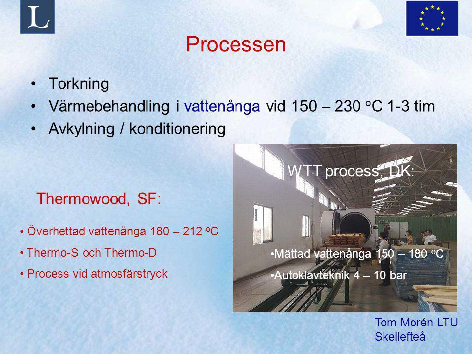 Processen Torkning. Värmebehandling i vattenånga vid 150 – 230 oC 1-3 tim. Avkylning / konditionering.