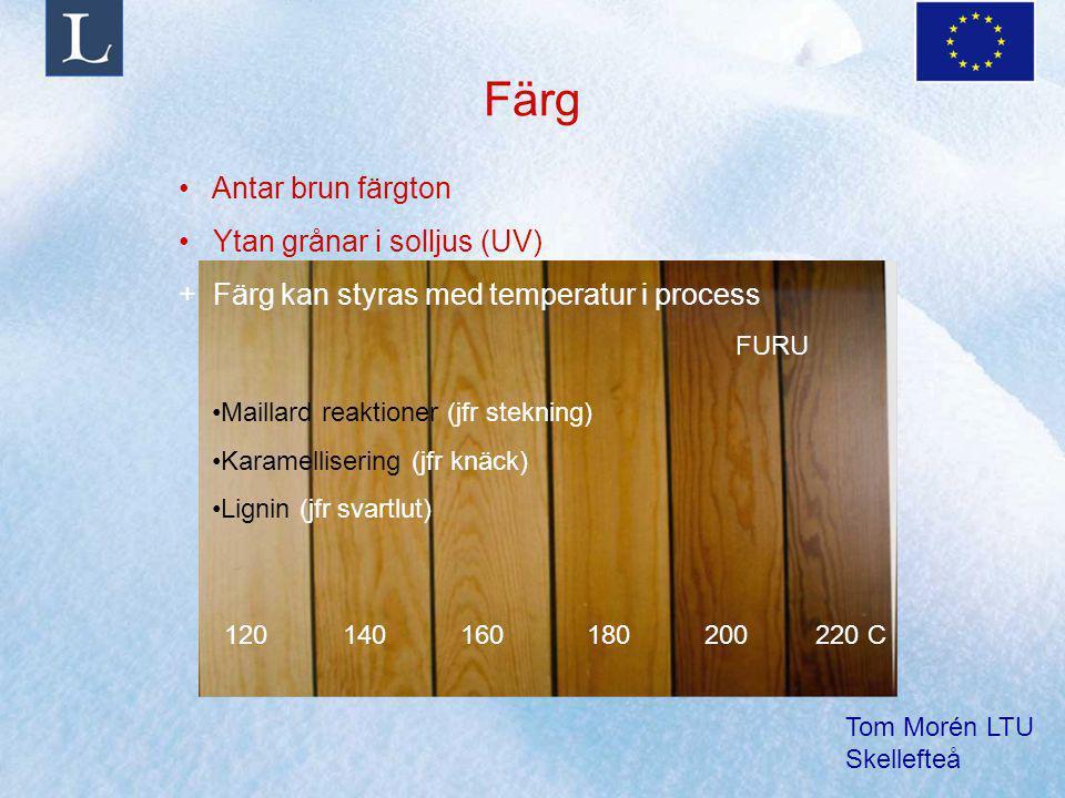 Färg Antar brun färgton Ytan grånar i solljus (UV)
