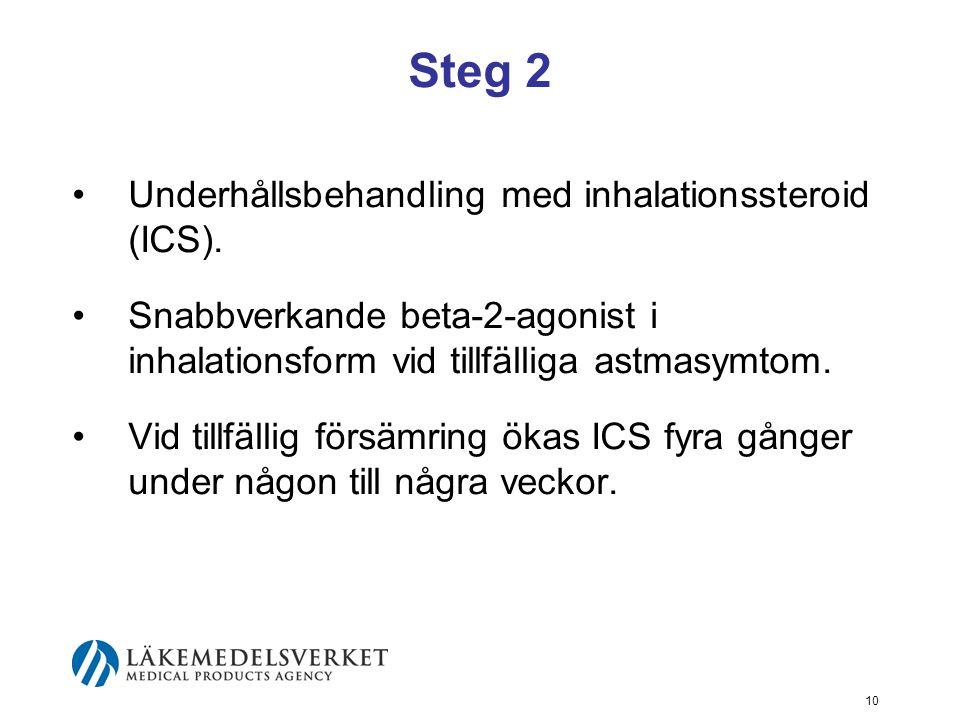 Steg 2 Underhållsbehandling med inhalationssteroid (ICS).