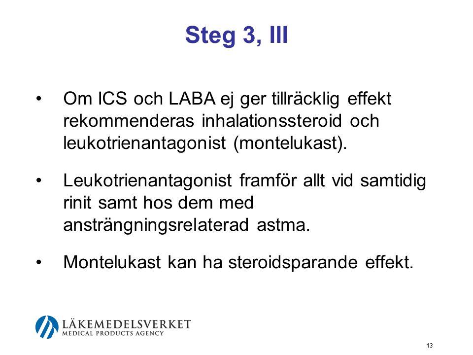 Steg 3, III Om ICS och LABA ej ger tillräcklig effekt rekommenderas inhalationssteroid och leukotrienantagonist (montelukast).