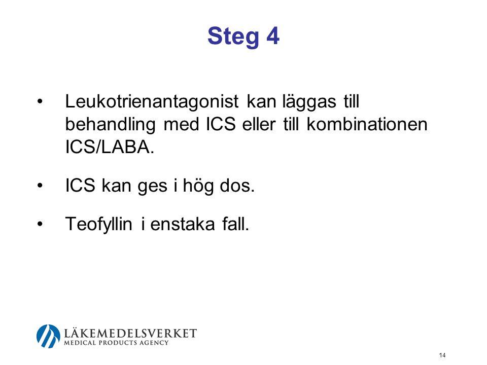 Steg 4 Leukotrienantagonist kan läggas till behandling med ICS eller till kombinationen ICS/LABA.