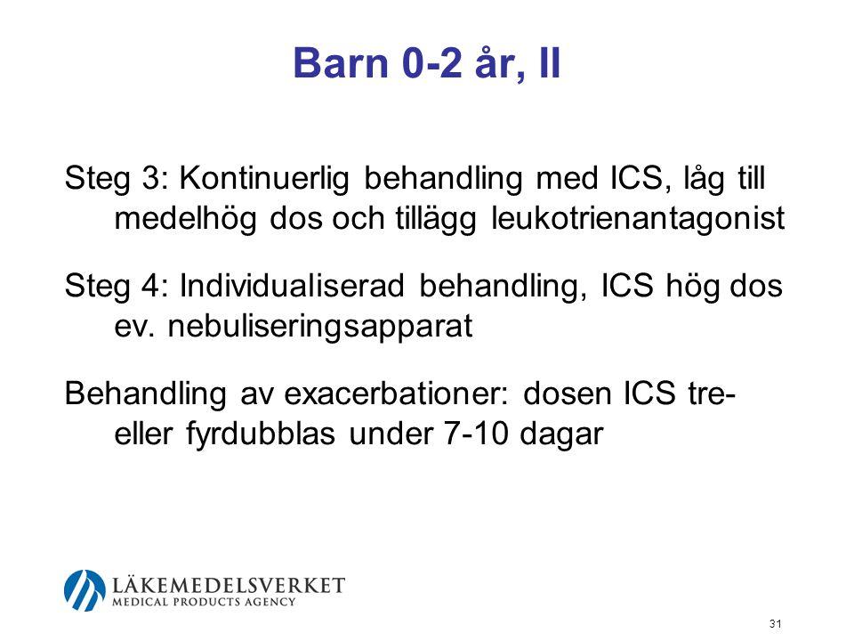 Barn 0-2 år, II Steg 3: Kontinuerlig behandling med ICS, låg till medelhög dos och tillägg leukotrienantagonist.
