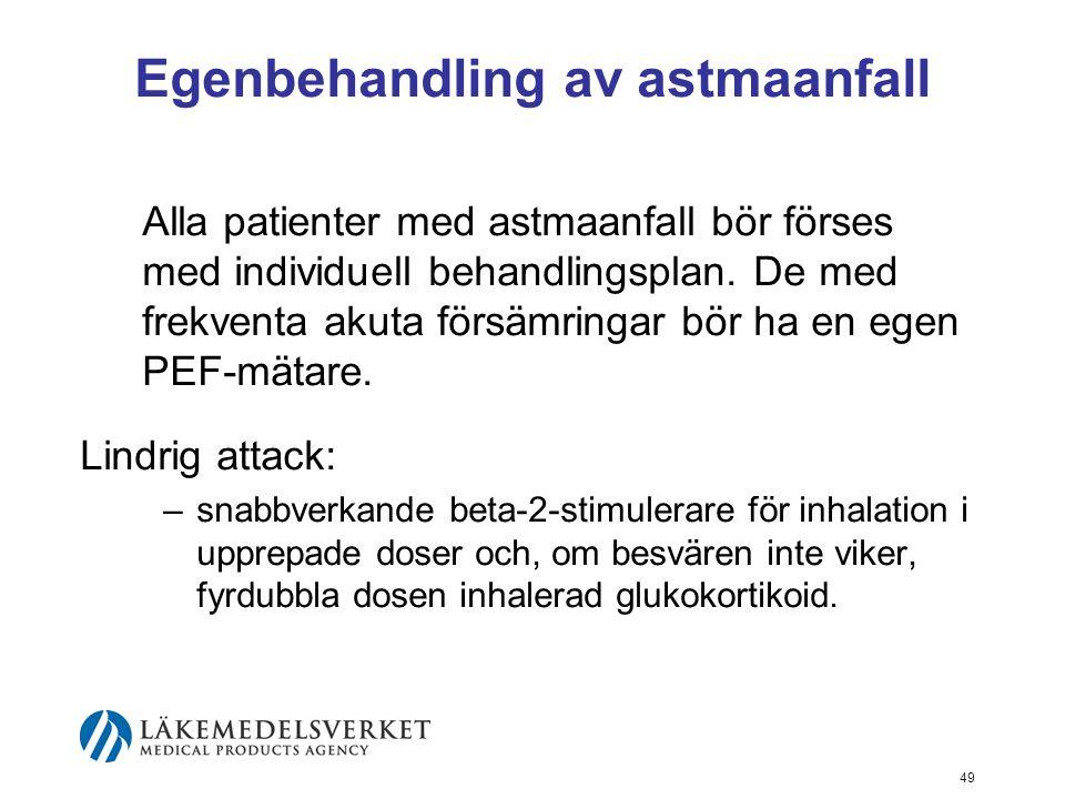 Egenbehandling av astmaanfall
