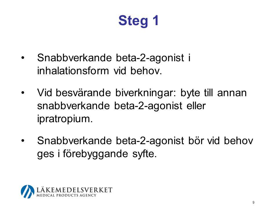 Steg 1 Snabbverkande beta-2-agonist i inhalationsform vid behov.