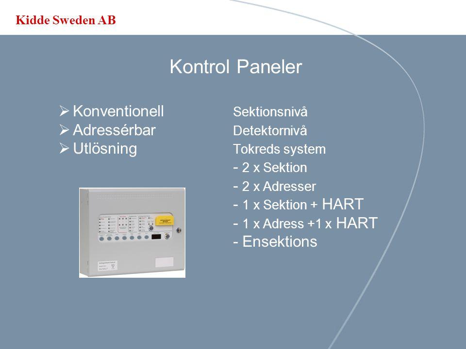 Kontrol Paneler Konventionell Sektionsnivå Adressérbar Detektornivå