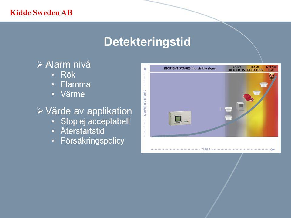 Detekteringstid Alarm nivå Värde av applikation Rök Flamma Värme