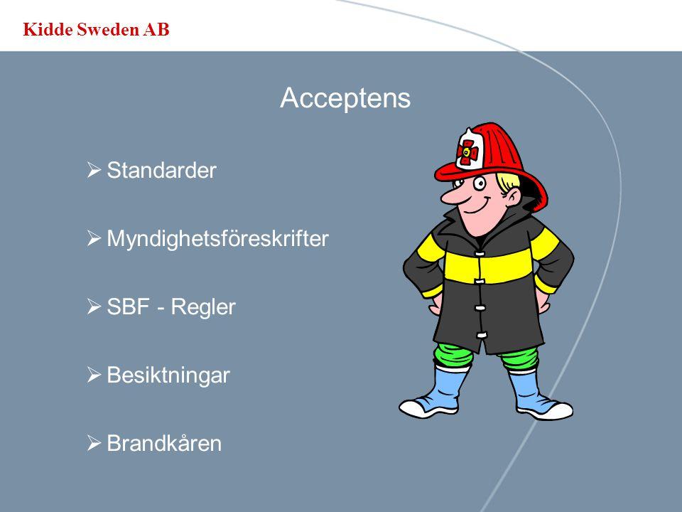 Acceptens Standarder Myndighetsföreskrifter SBF - Regler Besiktningar