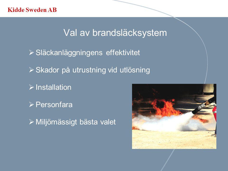Val av brandsläcksystem