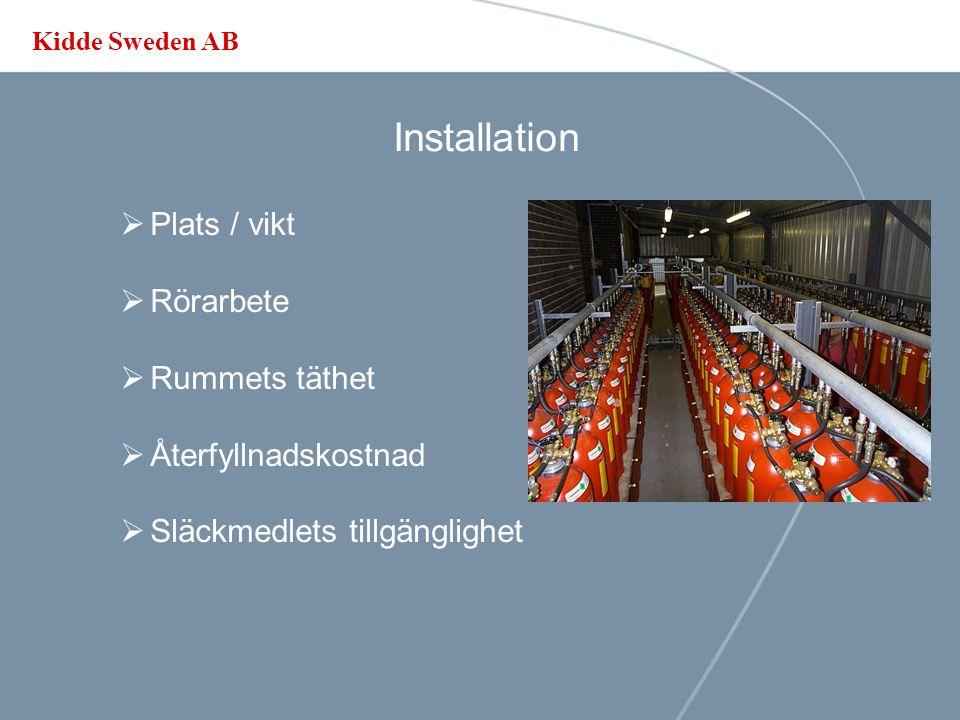 Installation Plats / vikt Rörarbete Rummets täthet Återfyllnadskostnad