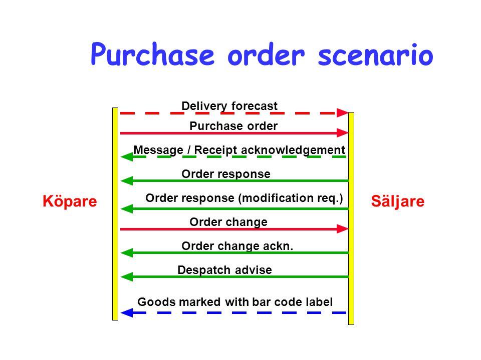 Purchase order scenario
