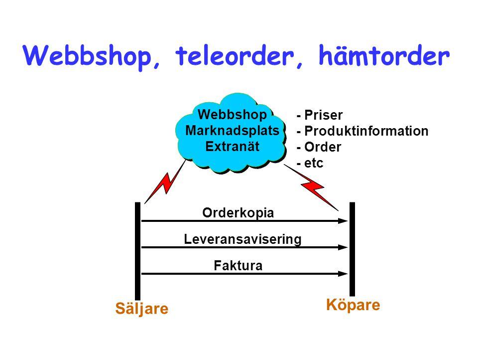 Webbshop, teleorder, hämtorder