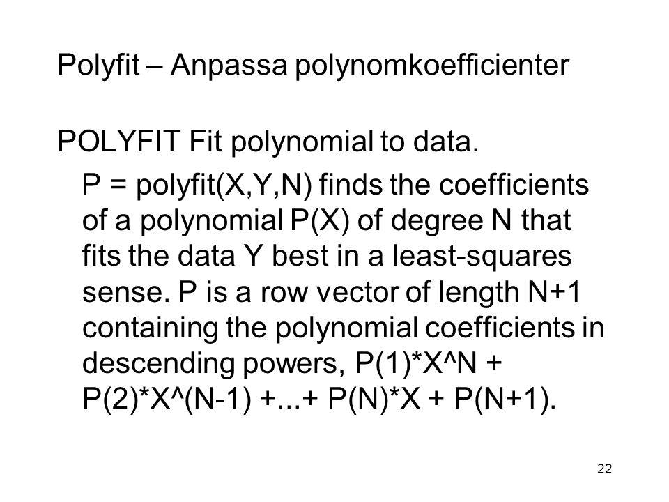 Polyfit – Anpassa polynomkoefficienter