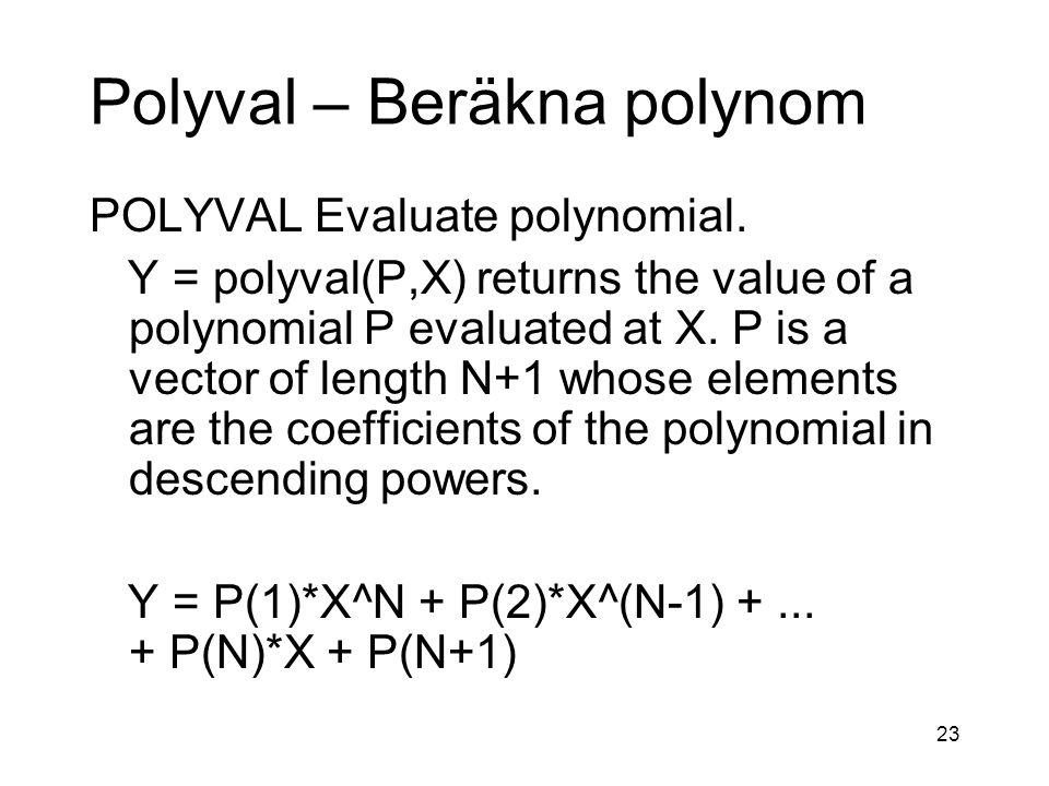 Polyval – Beräkna polynom