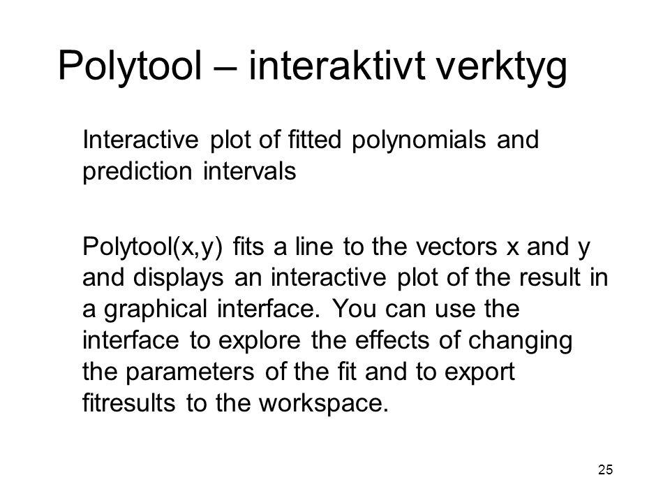 Polytool – interaktivt verktyg