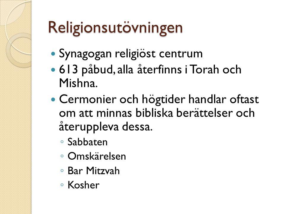 Religionsutövningen Synagogan religiöst centrum