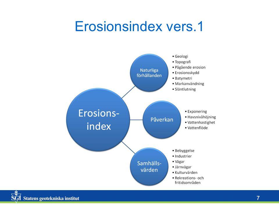 Erosionsindex vers.1