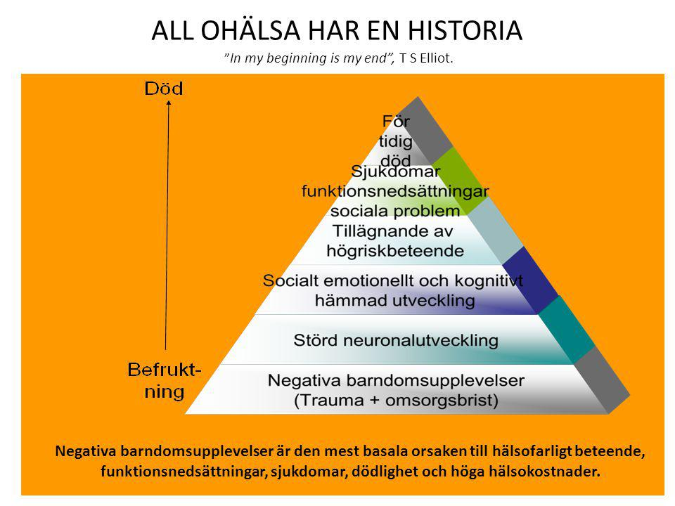 ALL OHÄLSA HAR EN HISTORIA In my beginning is my end , T S Elliot.