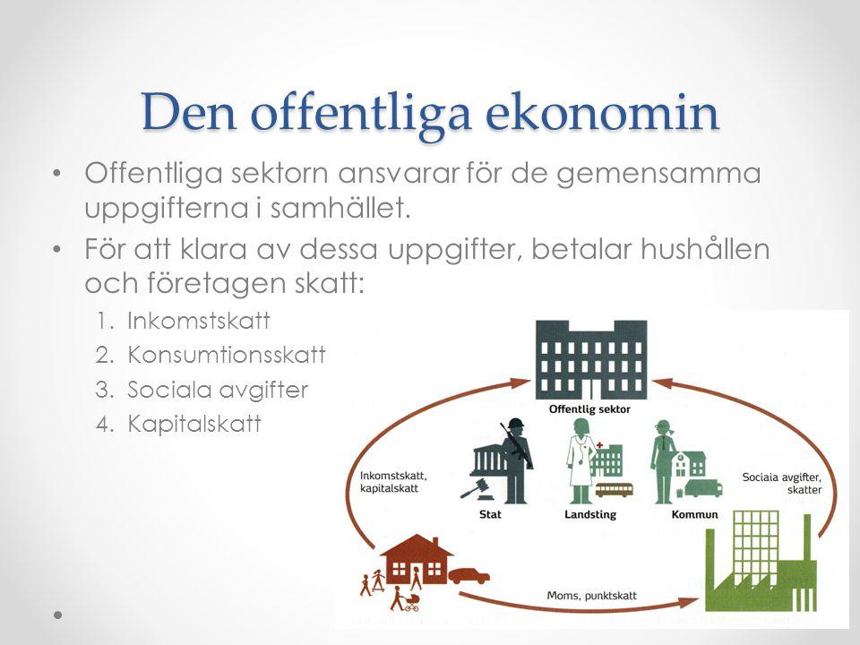 Den offentliga ekonomin