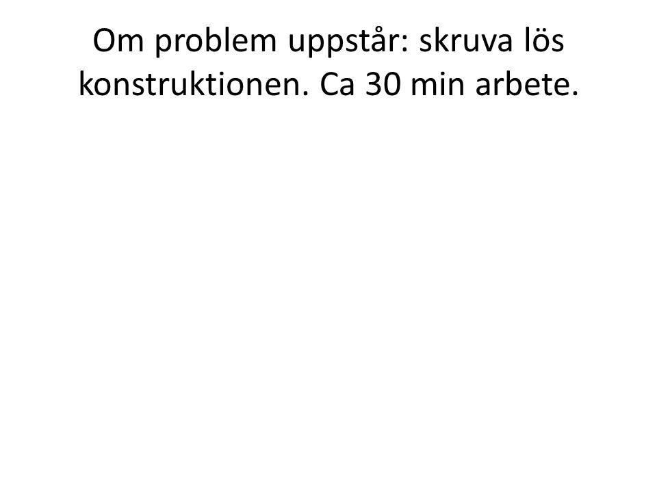 Om problem uppstår: skruva lös konstruktionen. Ca 30 min arbete.