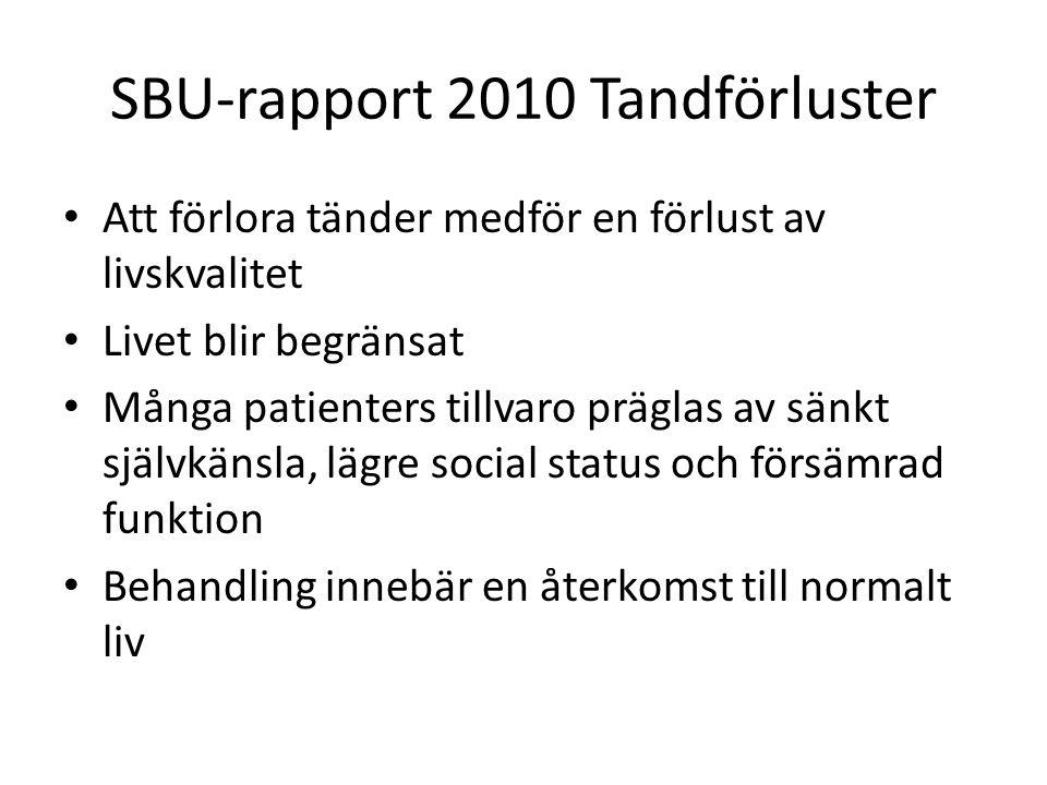 SBU-rapport 2010 Tandförluster
