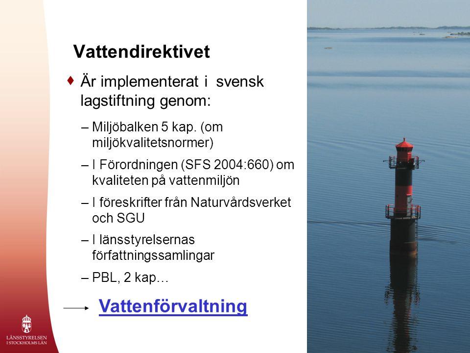 Vattendirektivet Vattenförvaltning