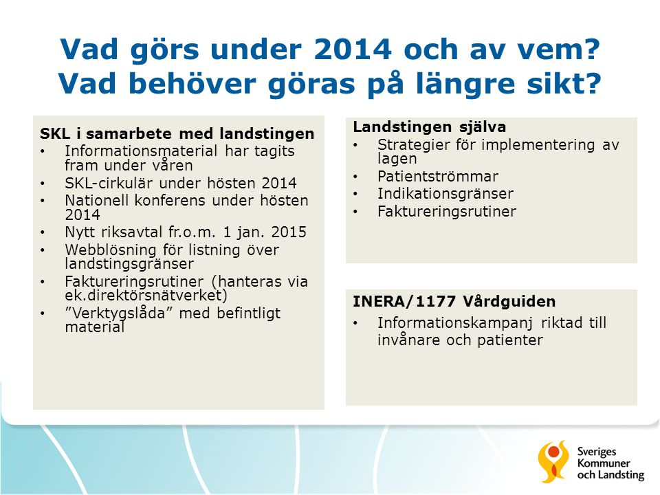 Vad görs under 2014 och av vem Vad behöver göras på längre sikt