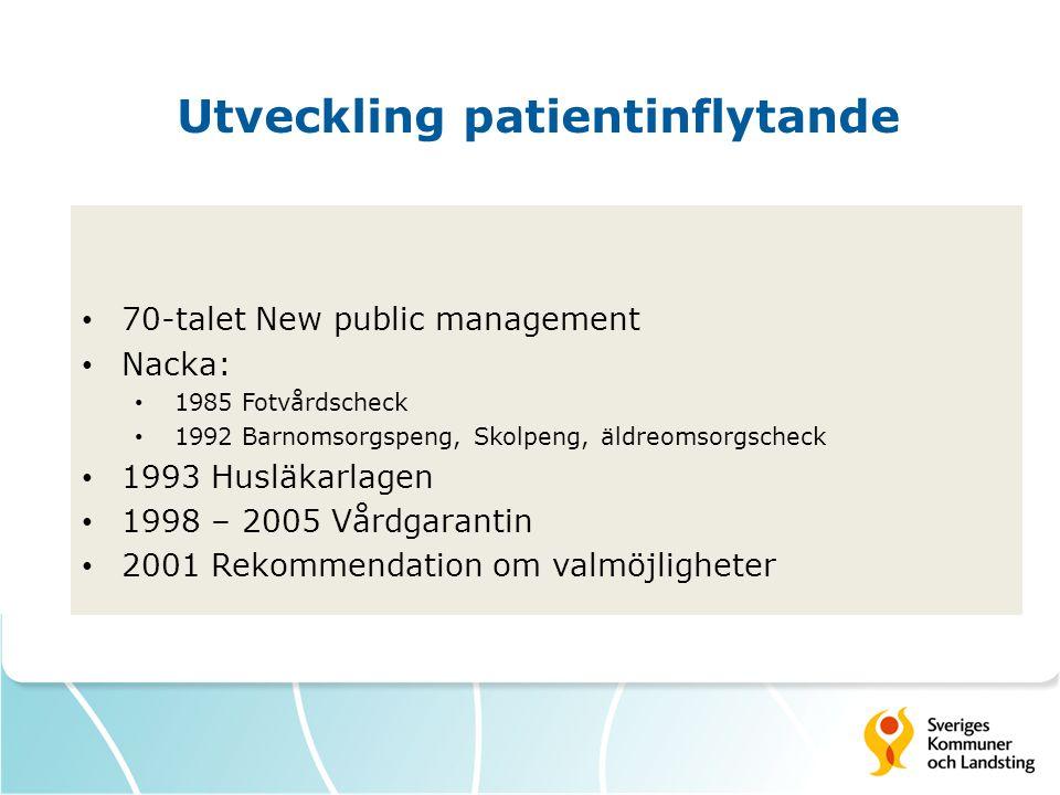 Utveckling patientinflytande