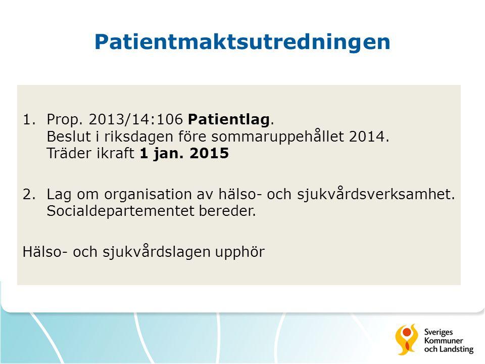 Patientmaktsutredningen