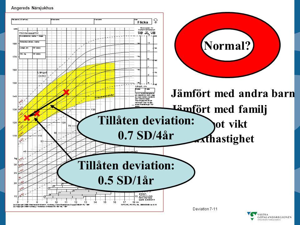 Normal Tillåten deviation: 0.7 SD/4år Tillåten deviation: 0.5 SD/1år